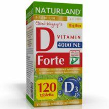 NATURLAND PRÉMIUM D-VITAMIN FORTE 4000NE TABLETTA 120DB